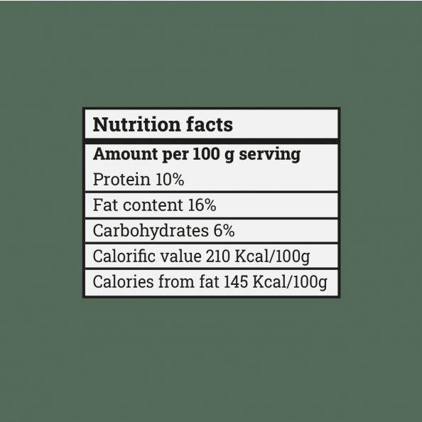 chicken mortadella nutrition fact