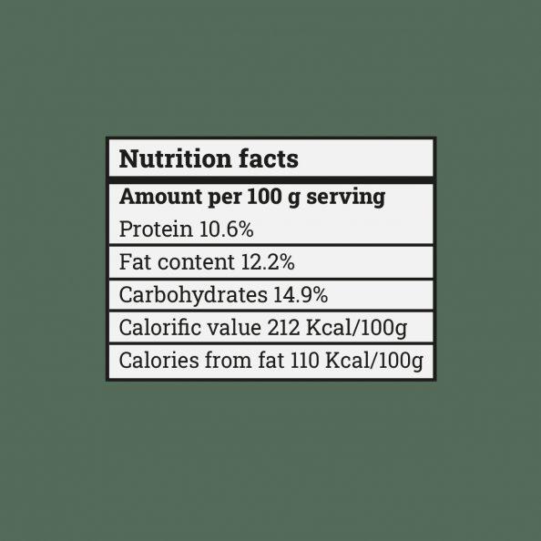 crispy chicken mix nutrition fact
