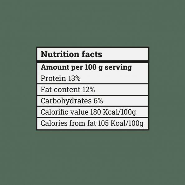 meat mortadella nutrition fact